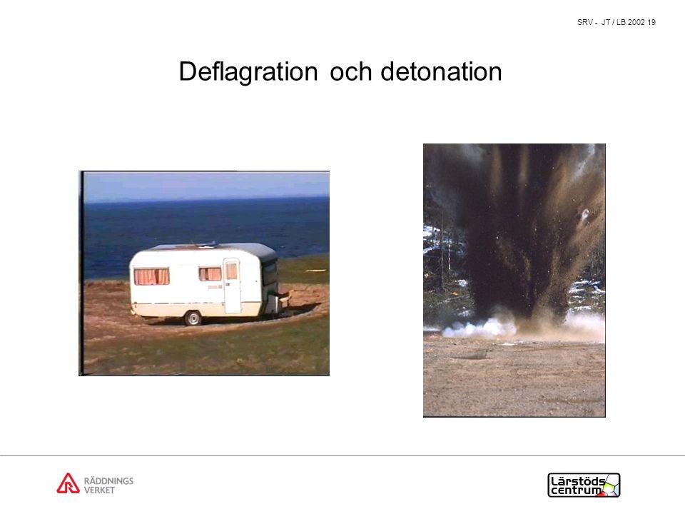 Deflagration och detonation