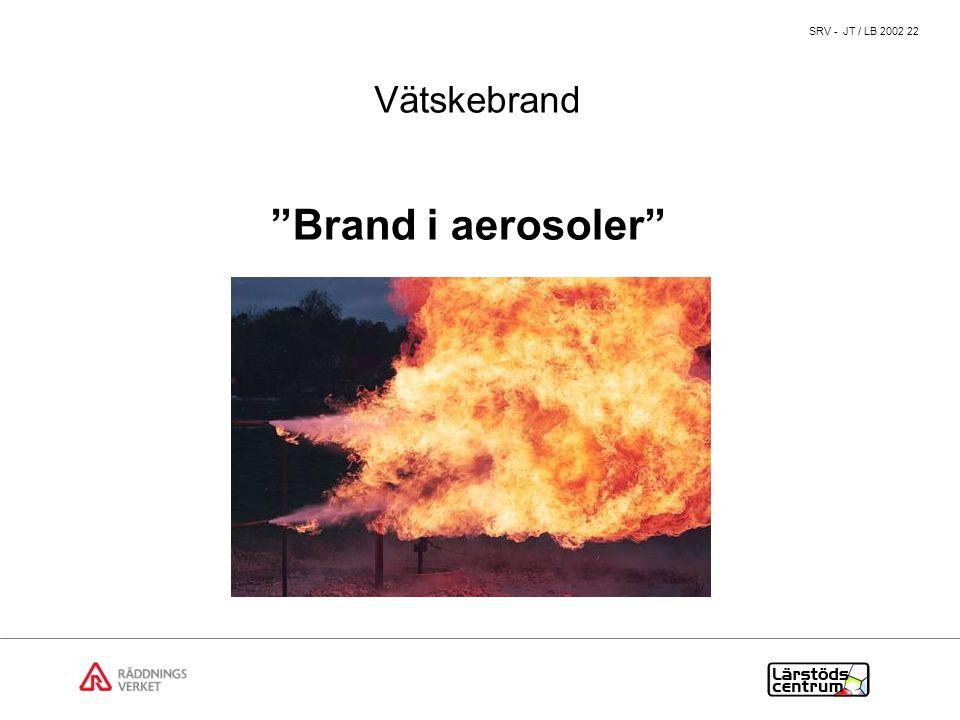 Brand i aerosoler Vätskebrand