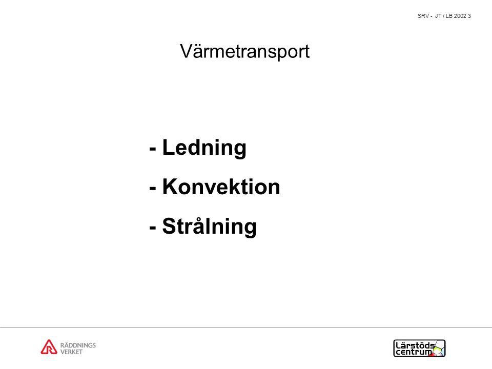 - Ledning - Konvektion - Strålning Värmetransport