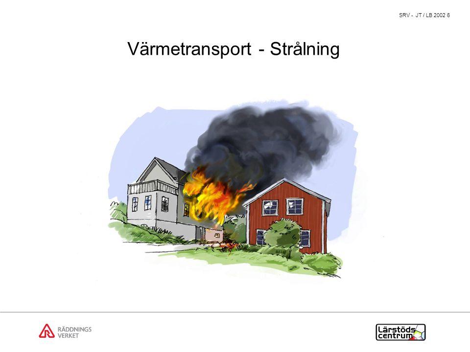 Värmetransport - Strålning