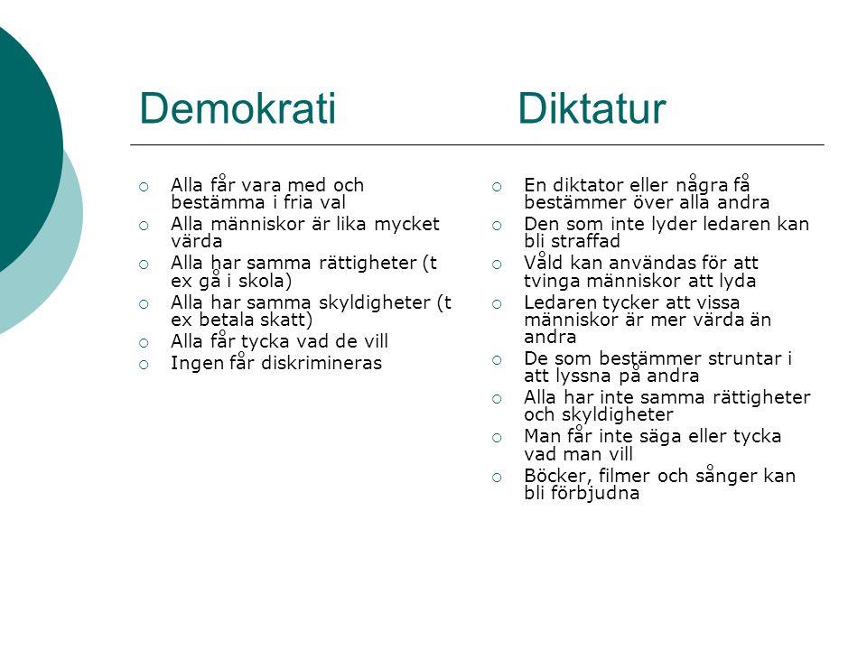 Demokrati Diktatur Alla får vara med och bestämma i fria val