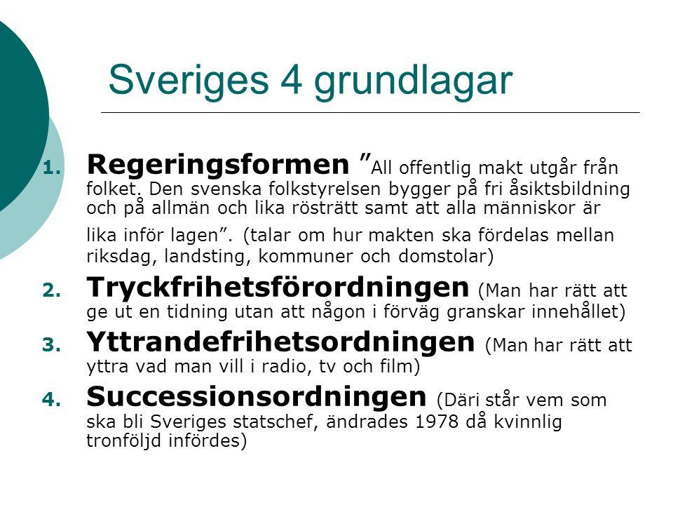 Sveriges 4 grundlagar