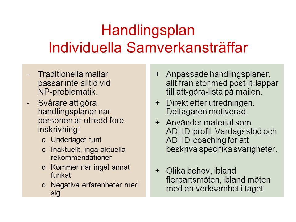 Handlingsplan Individuella Samverkansträffar