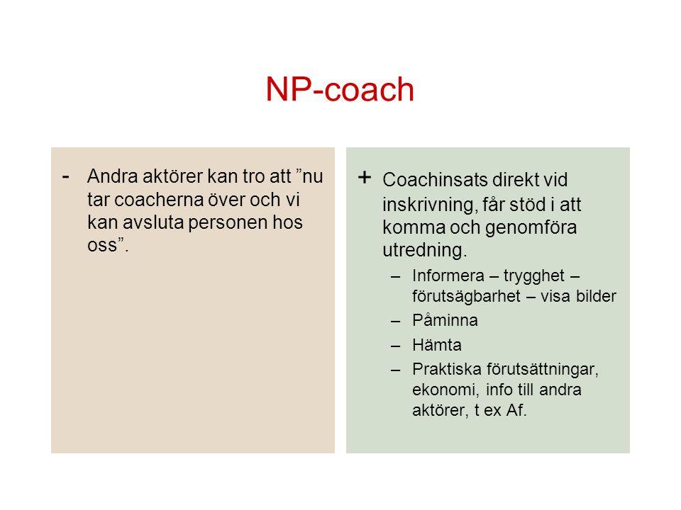 NP-coach - Andra aktörer kan tro att nu tar coacherna över och vi kan avsluta personen hos oss .