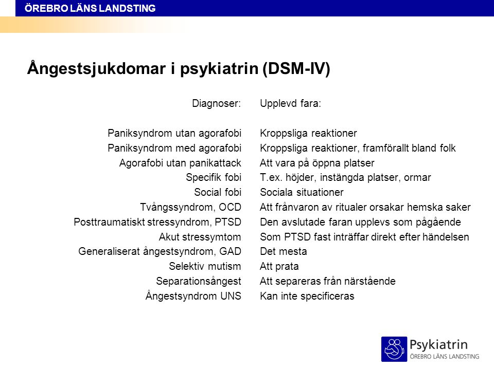 Ångestsjukdomar i psykiatrin (DSM-IV)