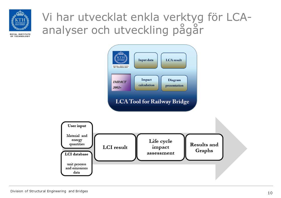 Vi har utvecklat enkla verktyg för LCA-analyser och utveckling pågår