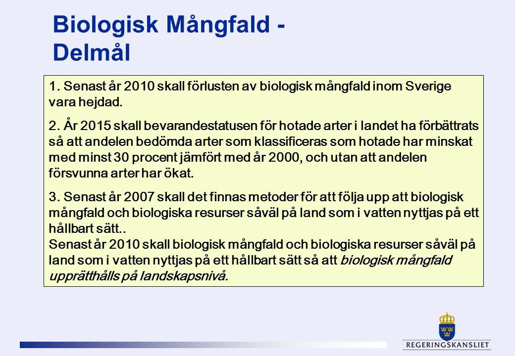 Biologisk Mångfald - Delmål