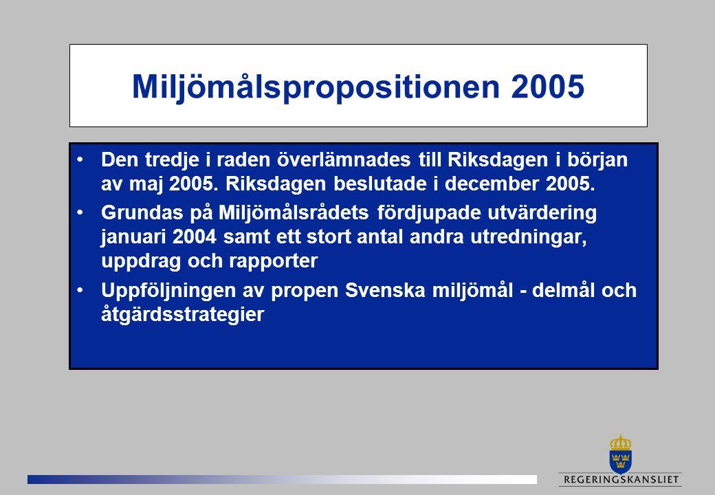 Miljömålspropositionen 2005