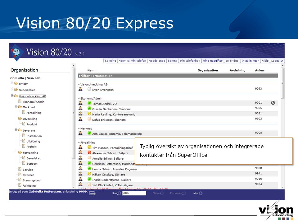 Vision 80/20 Express Tydlig översikt av organisationen och integrerade
