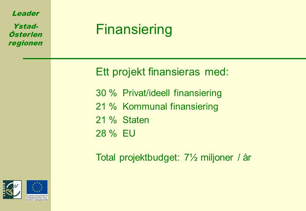 Finansiering Ett projekt finansieras med: