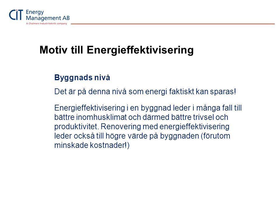 Motiv till Energieffektivisering