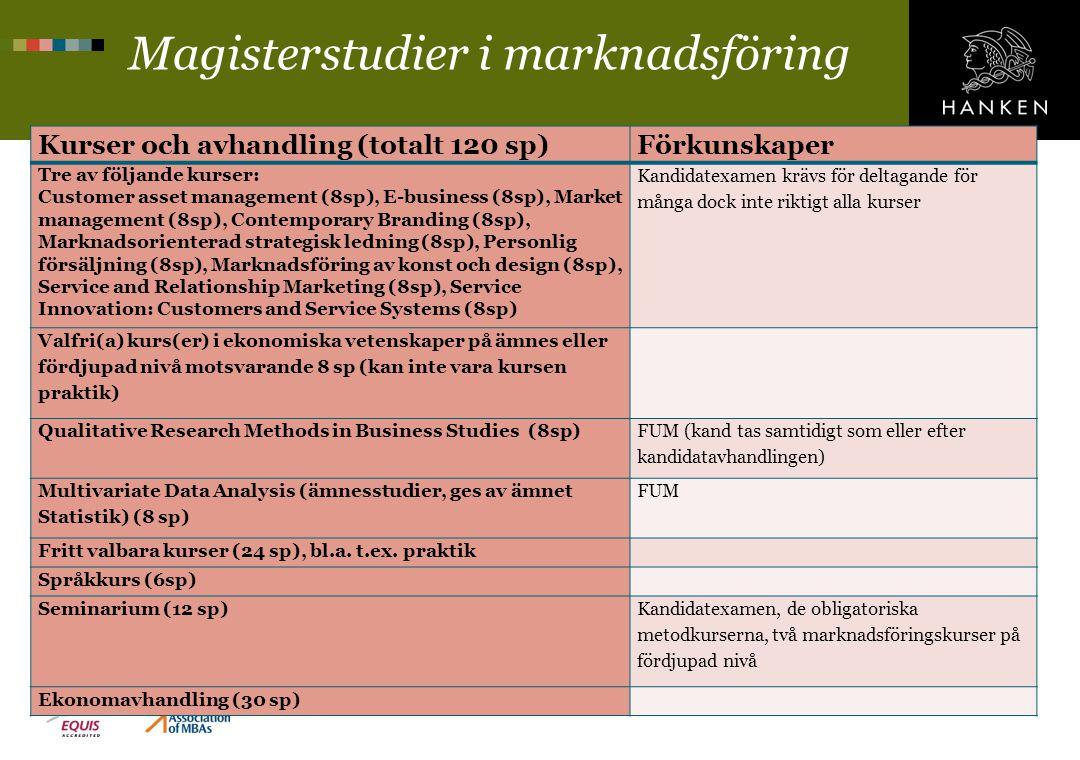 Magisterstudier i marknadsföring
