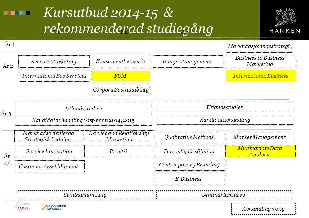Kursutbud 2014-15 & rekommenderad studiegång