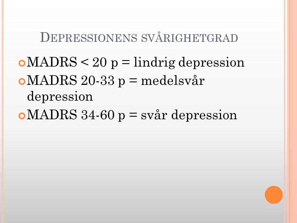 Depressionens svårighetgrad