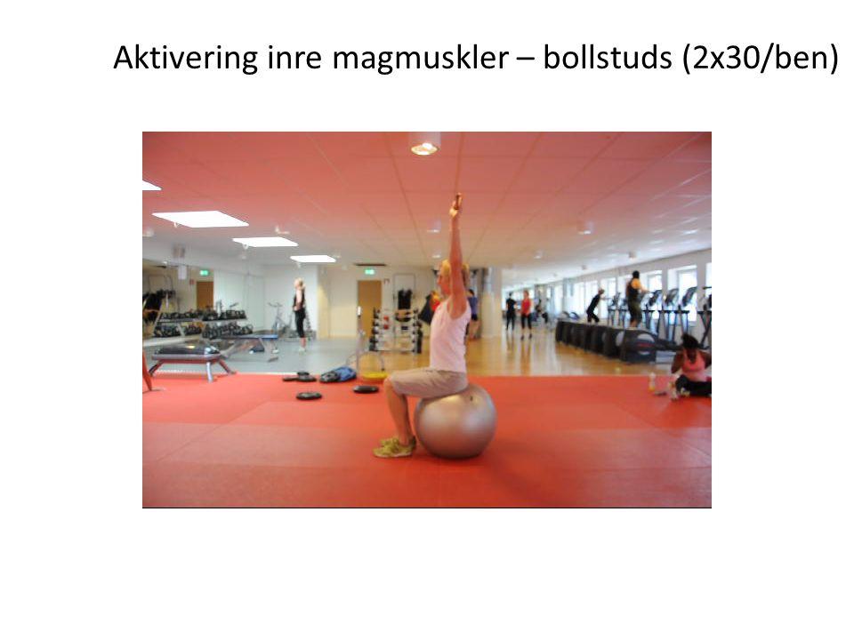 Aktivering inre magmuskler – bollstuds (2x30/ben)