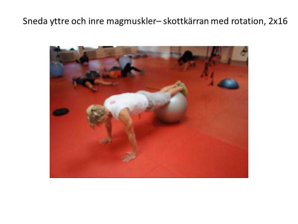 Sneda yttre och inre magmuskler– skottkärran med rotation, 2x16