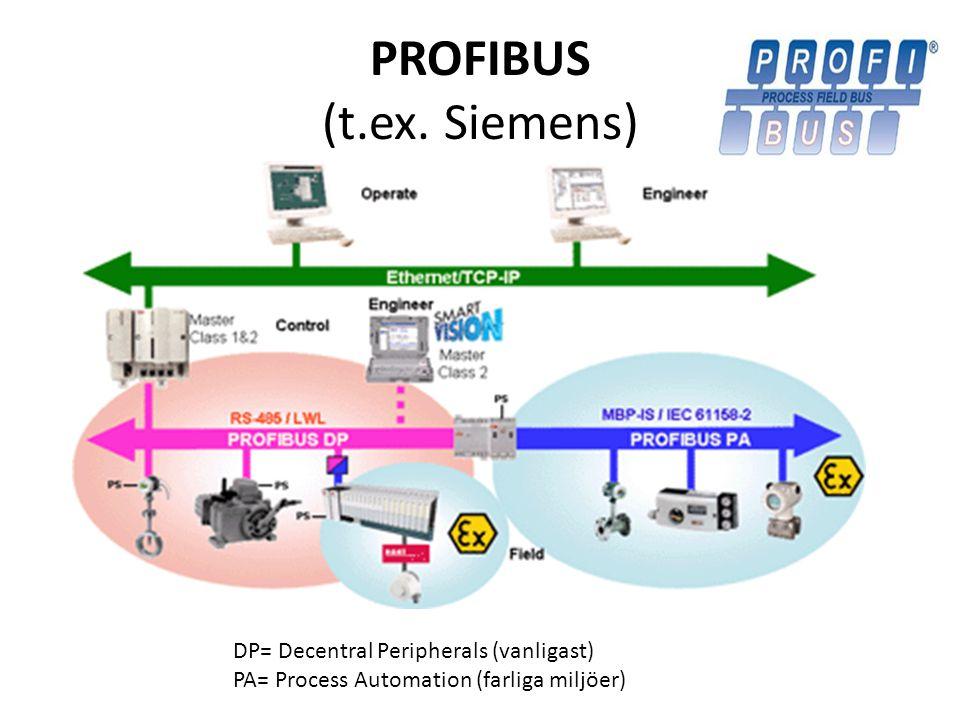 PROFIBUS (t.ex. Siemens)