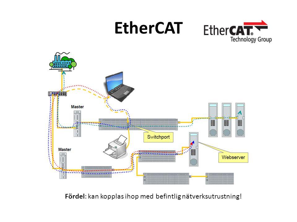 EtherCAT Fördel: kan kopplas ihop med befintlig nätverksutrustning!