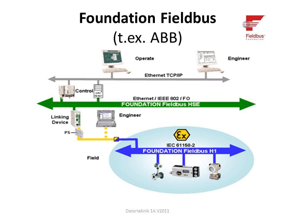 Foundation Fieldbus (t.ex. ABB)
