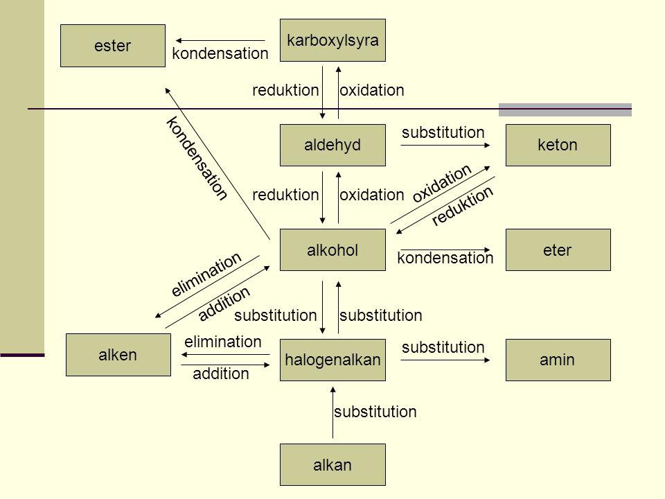 karboxylsyra ester. kondensation. reduktion. oxidation. substitution. aldehyd. keton. kondensation.