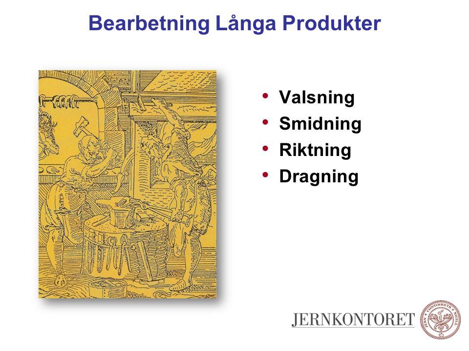 Bearbetning Långa Produkter