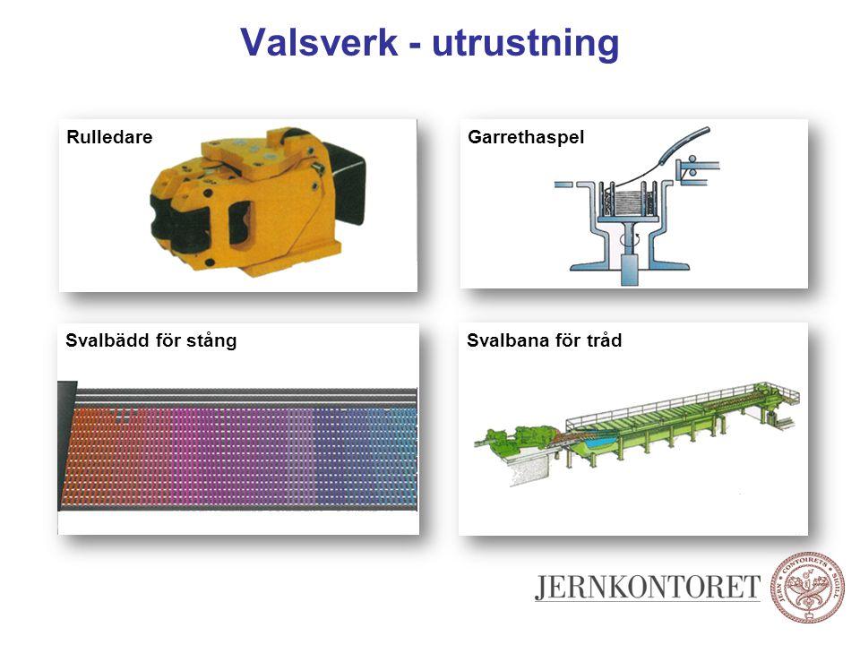 Valsverk - utrustning Rulledare Garrethaspel Svalbädd för stång