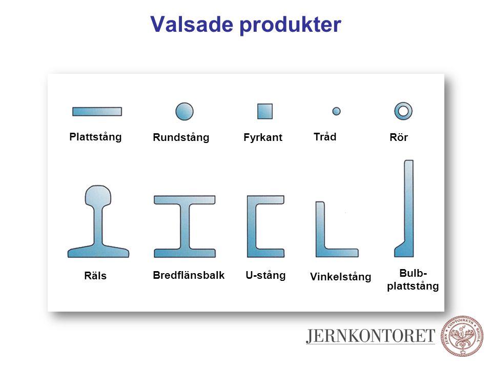 Valsade produkter Plattstång Rundstång Fyrkant Tråd Rör Räls