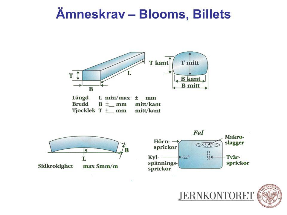 Ämneskrav – Blooms, Billets