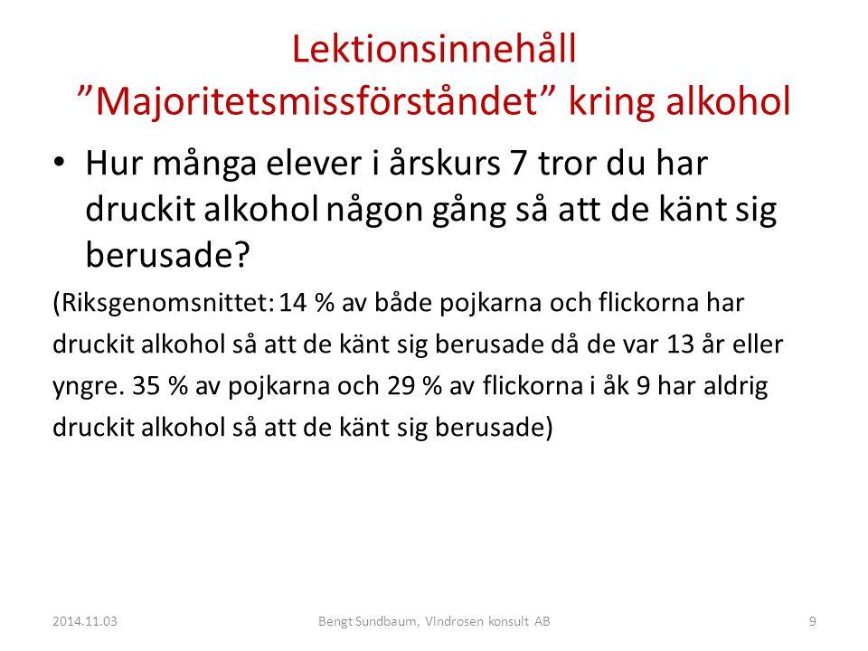 Lektionsinnehåll Majoritetsmissförståndet kring alkohol