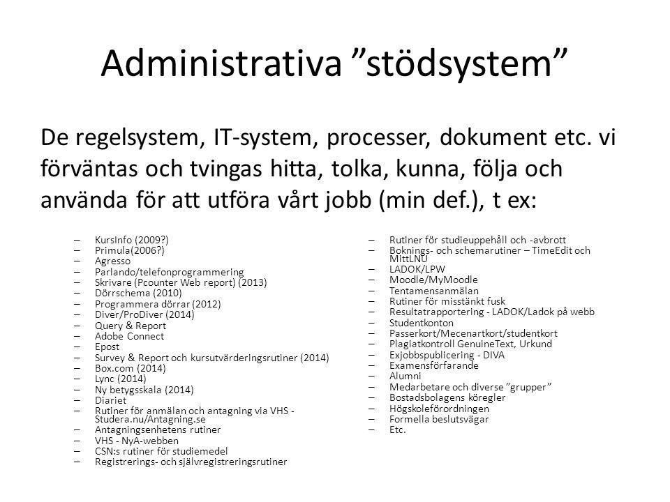 Administrativa stödsystem