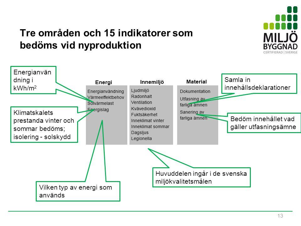 Tre områden och 15 indikatorer som bedöms vid nyproduktion