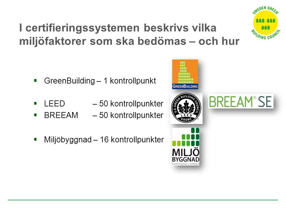Hur jobbar man med miljöbyggnad - Locum