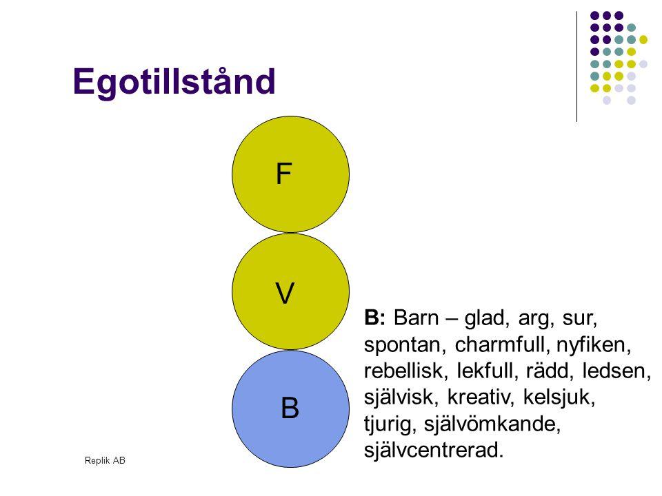 Egotillstånd F. V.