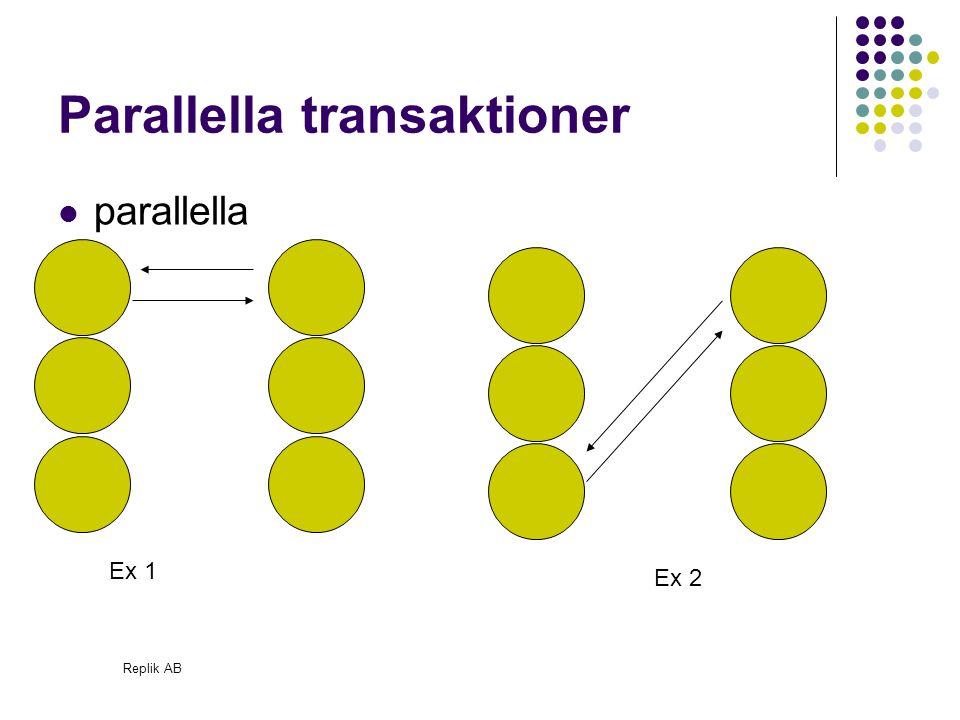 Parallella transaktioner