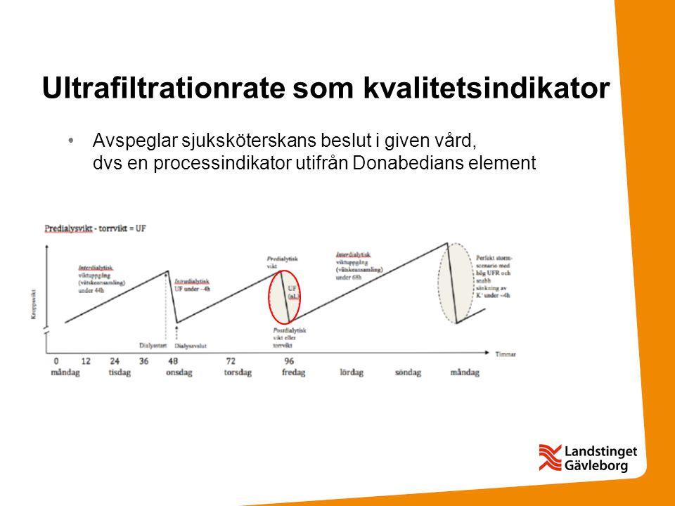 Ultrafiltrationrate som kvalitetsindikator