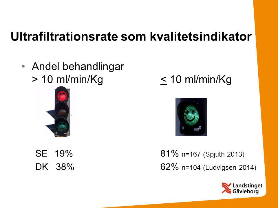 Ultrafiltrationsrate som kvalitetsindikator