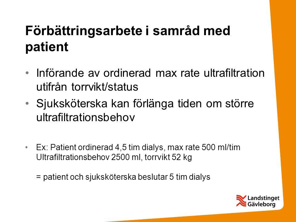 Förbättringsarbete i samråd med patient