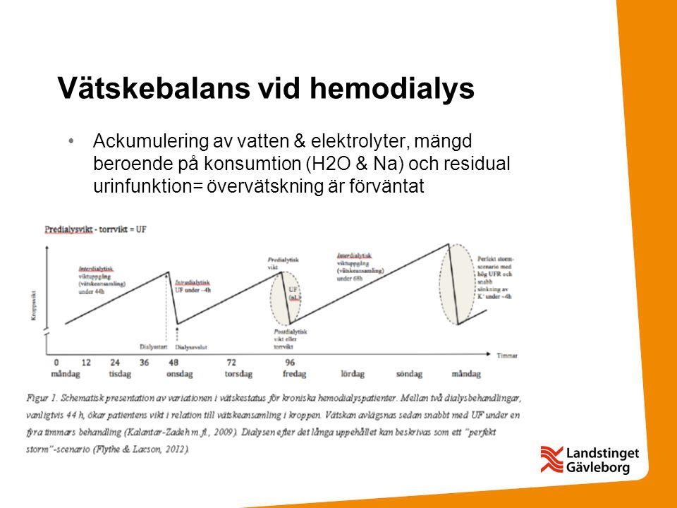 Vätskebalans vid hemodialys
