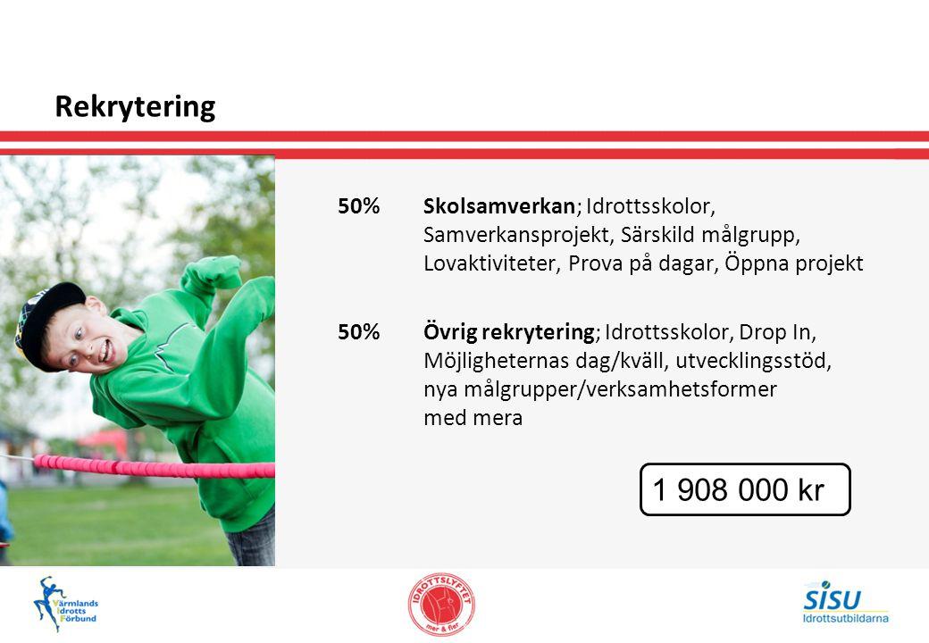 Rekrytering 50% Skolsamverkan; Idrottsskolor, Samverkansprojekt, Särskild målgrupp, Lovaktiviteter, Prova på dagar, Öppna projekt.