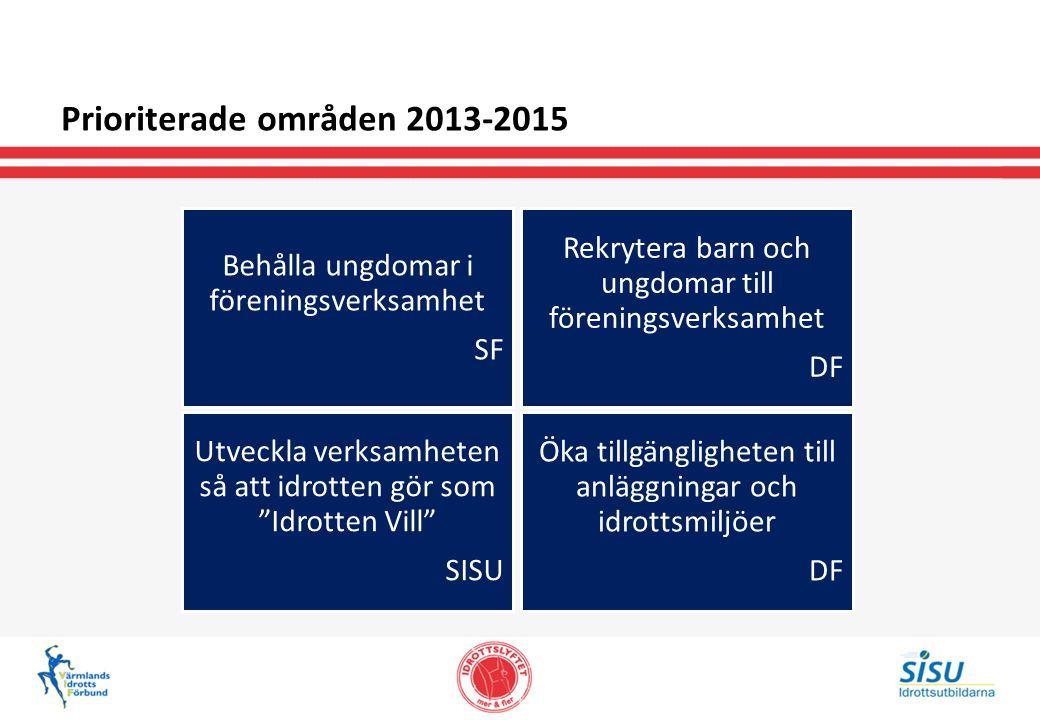 Prioriterade områden 2013-2015