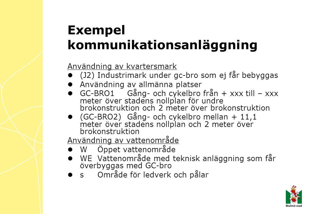 Exempel kommunikationsanläggning