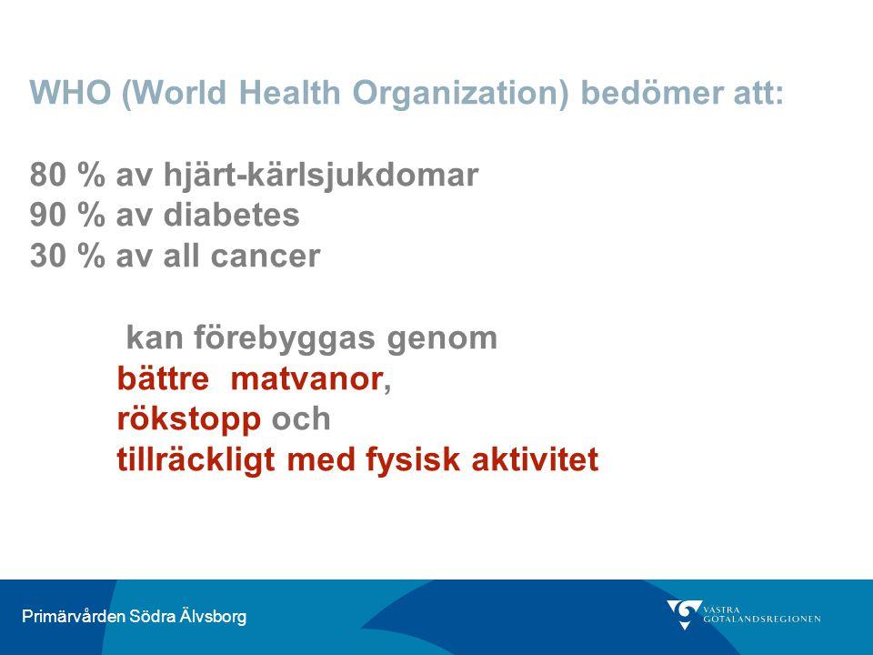 WHO (World Health Organization) bedömer att: