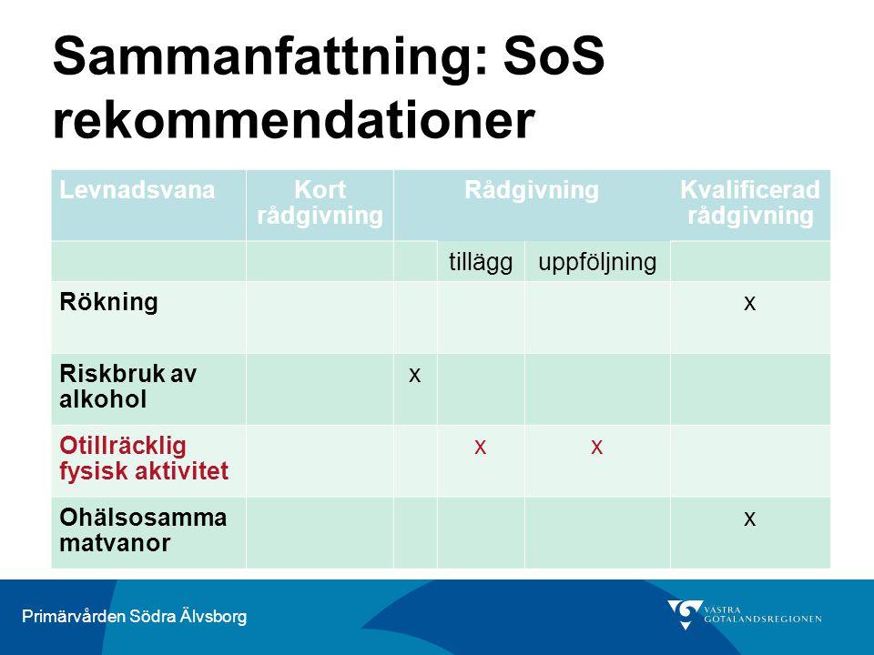 Sammanfattning: SoS rekommendationer