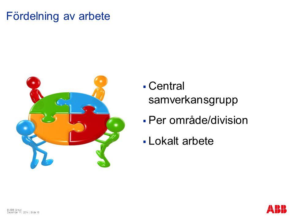 Central samverkansgrupp Per område/division Lokalt arbete