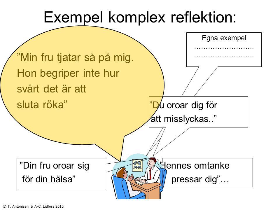 Exempel komplex reflektion: