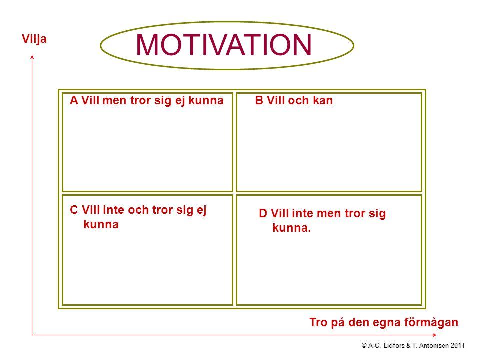 MOTIVATION Vilja A Vill men tror sig ej kunna B Vill och kan