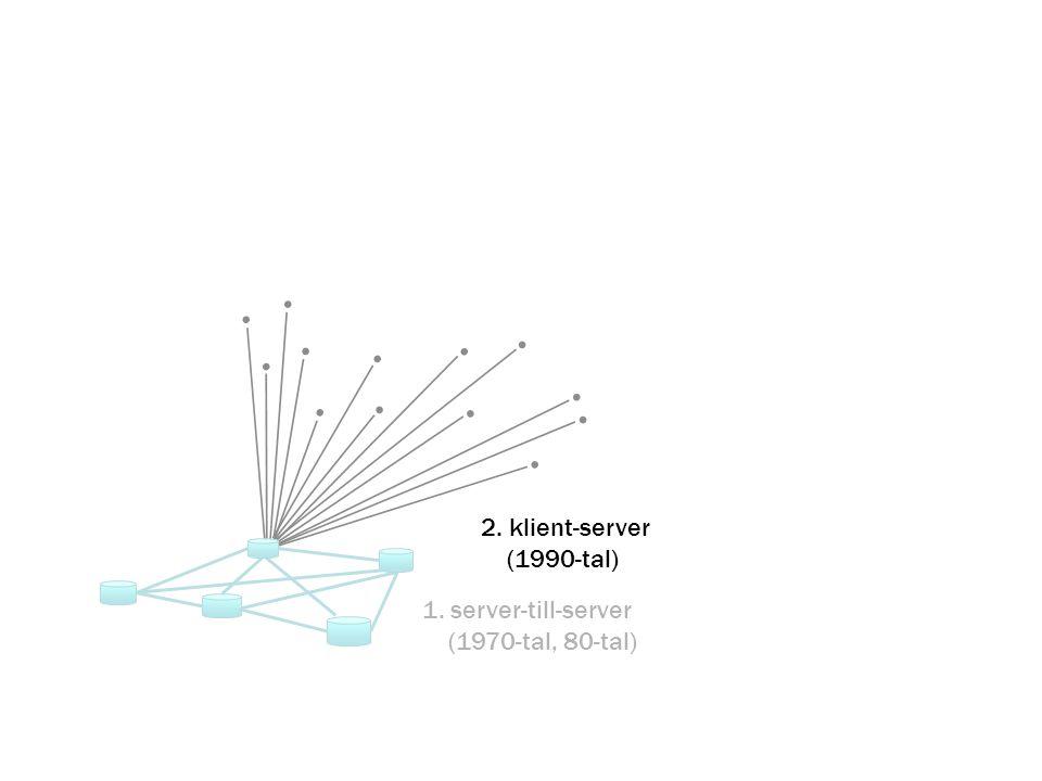 2. klient-server (1990-tal) 1. server-till-server (1970-tal, 80-tal)