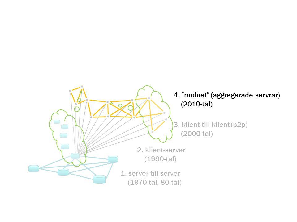 4. molnet (aggregerade servrar) (2010-tal)