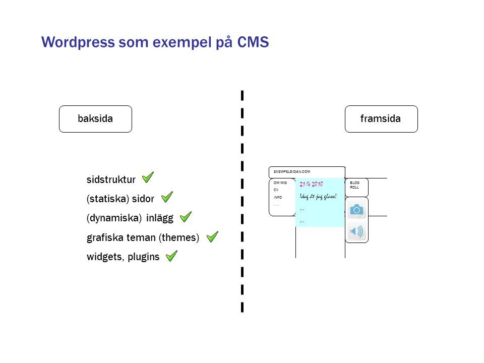 Wordpress som exempel på CMS