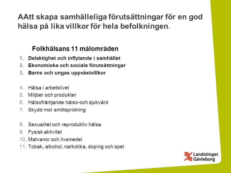 Folkhälsans 11 målområden
